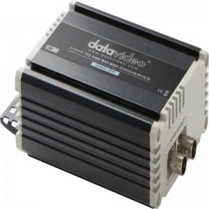 Datavideo DAC-9P HDMI HD-Video to HD/SD-SDI Converter - Video studio